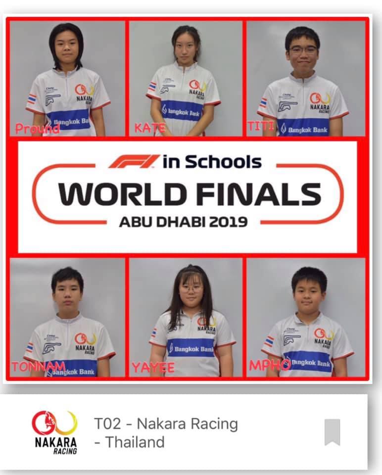 NAKARA Racing