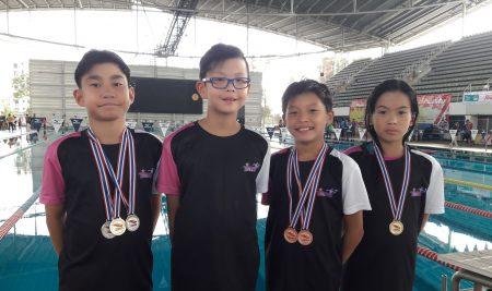The 2nd Thammasat Swimming Championship 2019