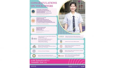 Congratulations to THANAREE Y13.2 who has been accepted into University.