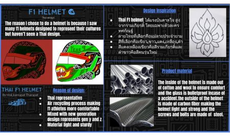 """In online Thai Culture classes, Y9 students have presented their creative outcomes for """"F1"""" lessons."""